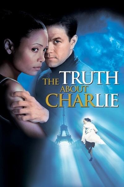 Prawdziwe oblicze Charliego