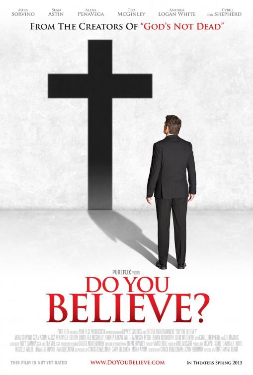 Czy naprawdę wierzysz ?